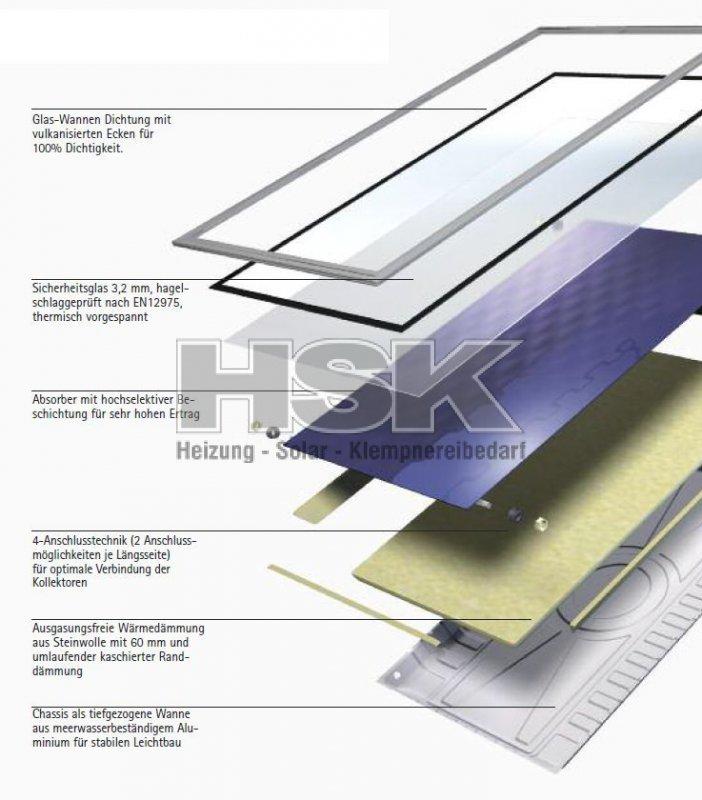 wolf solaranlage 4 60 m topson f3 1 solarpaket brauchwasser. Black Bedroom Furniture Sets. Home Design Ideas