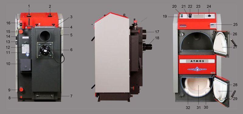 atmos holzvergaserkessel gs20 holzvergaser 20 kw scheitholzkessel ebay. Black Bedroom Furniture Sets. Home Design Ideas
