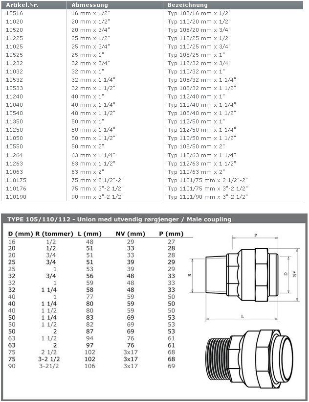 Isiflo pe rohr anschluss verschraubung 32 mm x 1 ag - Pe rohr durchmesser tabelle ...