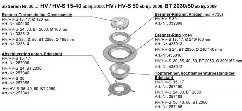 HV-S 30-50 Künzel Brennerring oben für HV 2006 HV-BT 2050 ab Bj