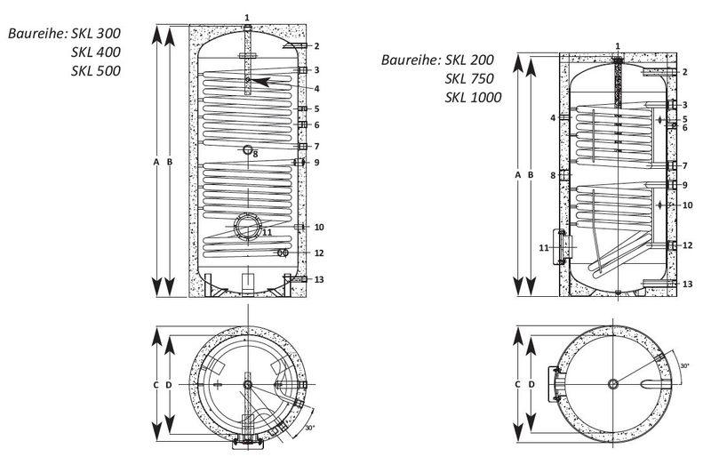Warmwasserboiler 200 liter
